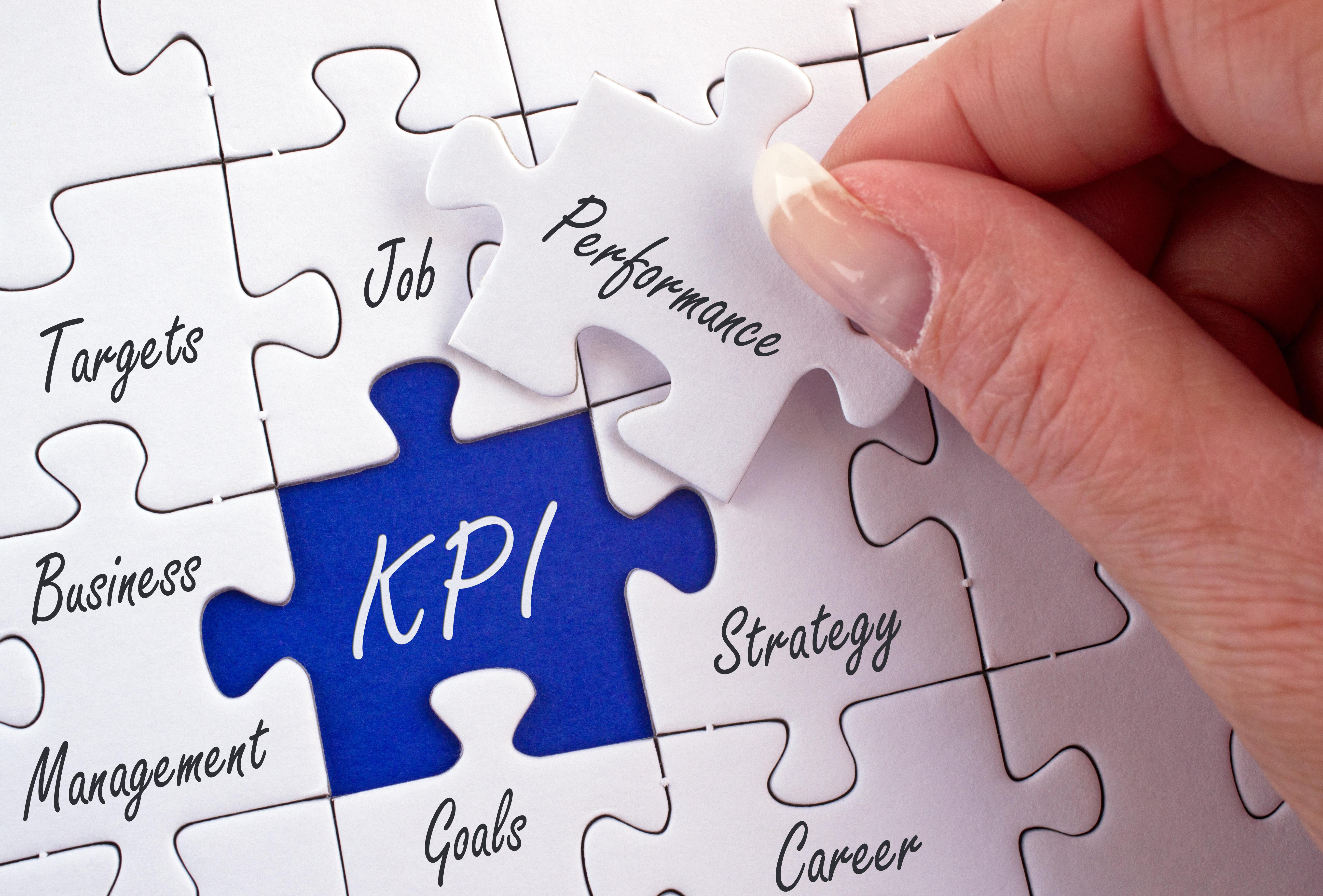 KPI Performance Indicator